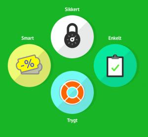 sikkerhet-smart-enkelt-trygt-lendo